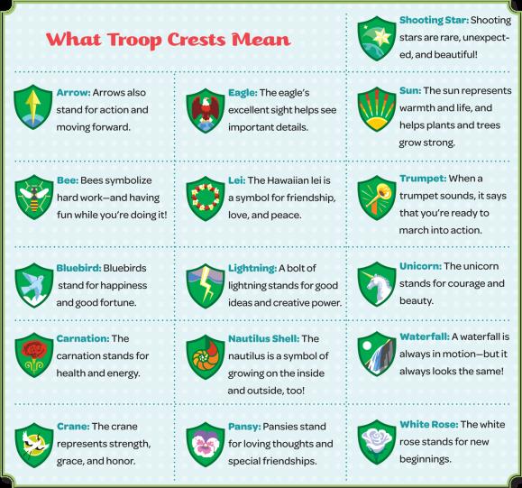 TroopCrests